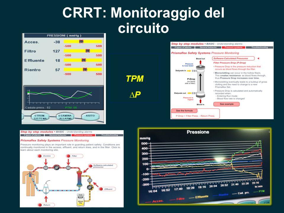 CRRT: Monitoraggio del circuito TPM ∆P