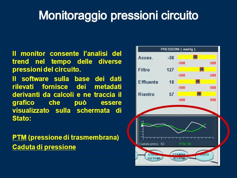 Il monitor consente l'analisi del trend nel tempo delle diverse pressioni del circuito. Il software sulla base dei dati rilevati fornisce dei metadati
