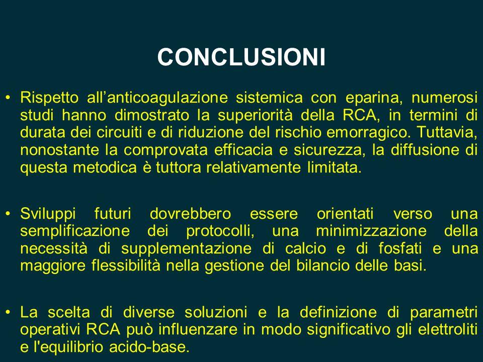 CONCLUSIONI Rispetto all'anticoagulazione sistemica con eparina, numerosi studi hanno dimostrato la superiorità della RCA, in termini di durata dei ci
