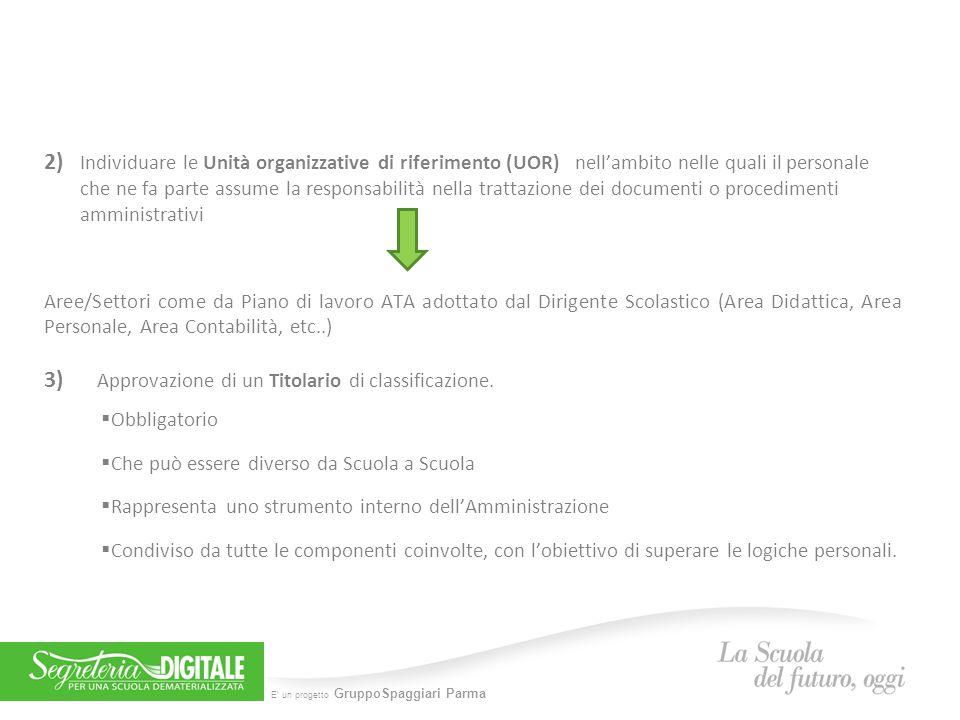 E' un progetto GruppoSpaggiari Parma 2) Individuare le Unità organizzative di riferimento (UOR) nell'ambito nelle quali il personale che ne fa parte a