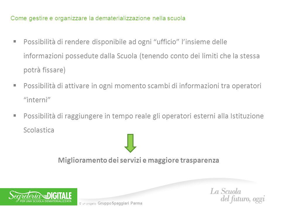 E' un progetto GruppoSpaggiari Parma Come gestire e organizzare la dematerializzazione nella scuola Quale organizzazione e quali regole operative può adottare una Istituzione Scolastica.