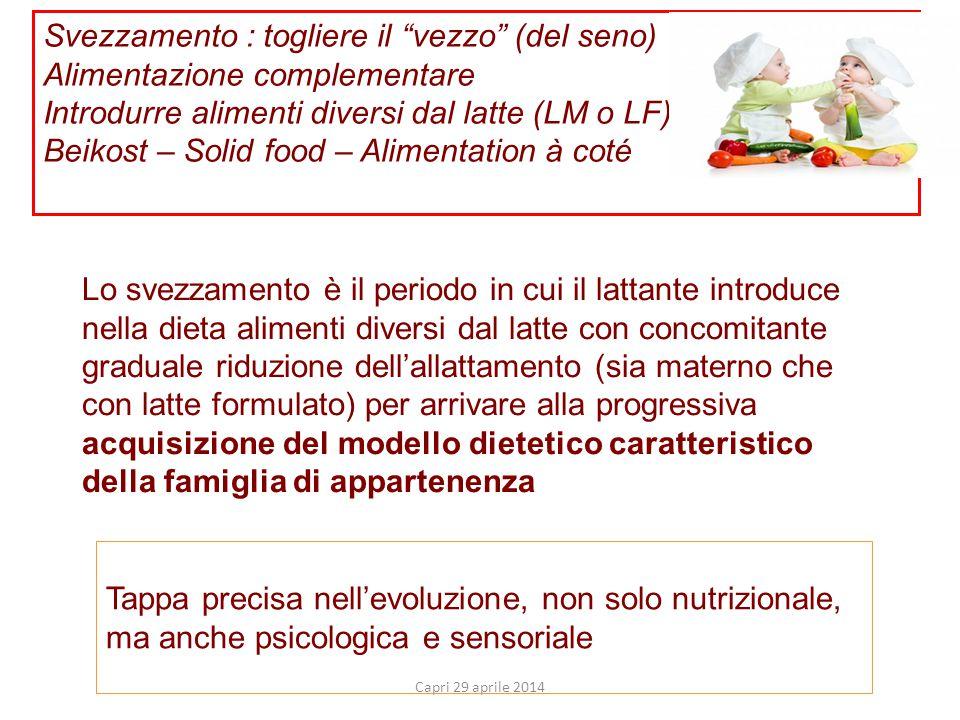 """Svezzamento : togliere il """"vezzo"""" (del seno) Alimentazione complementare Introdurre alimenti diversi dal latte (LM o LF) Beikost – Solid food – Alimen"""