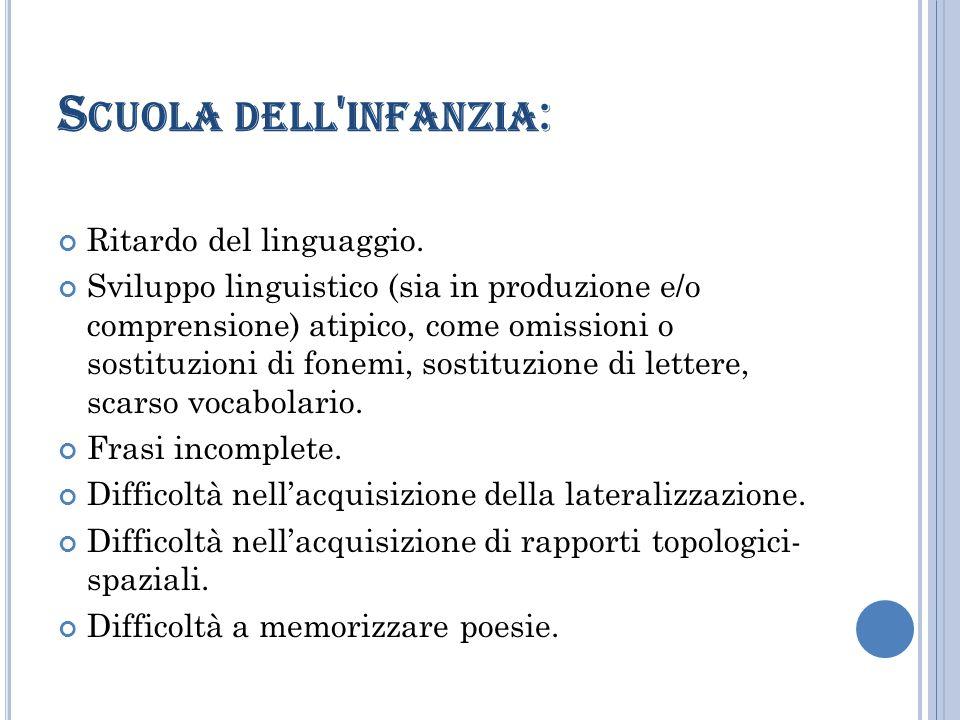 S CUOLA DELL ' INFANZIA : Ritardo del linguaggio. Sviluppo linguistico (sia in produzione e/o comprensione) atipico, come omissioni o sostituzioni di