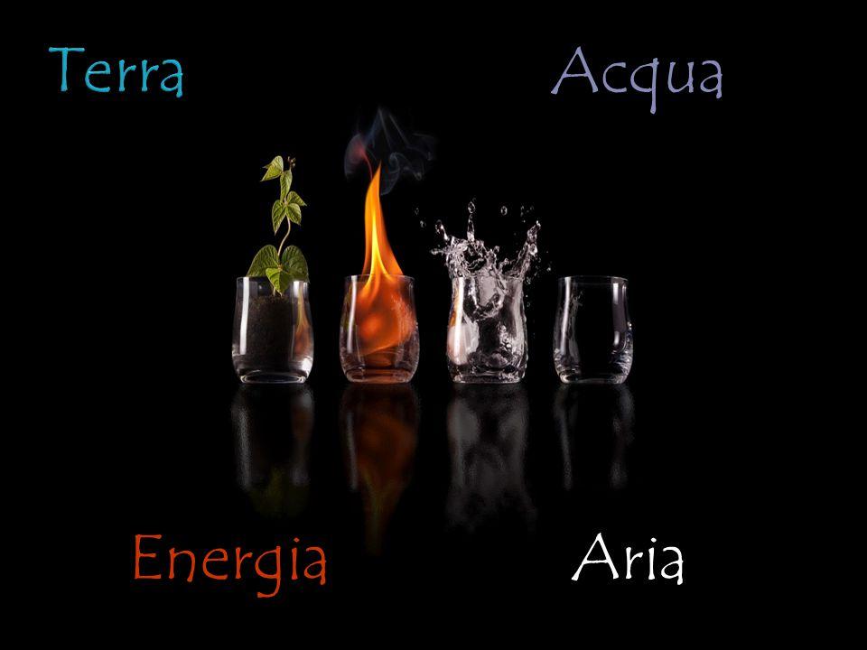 Energia Acqua Aria
