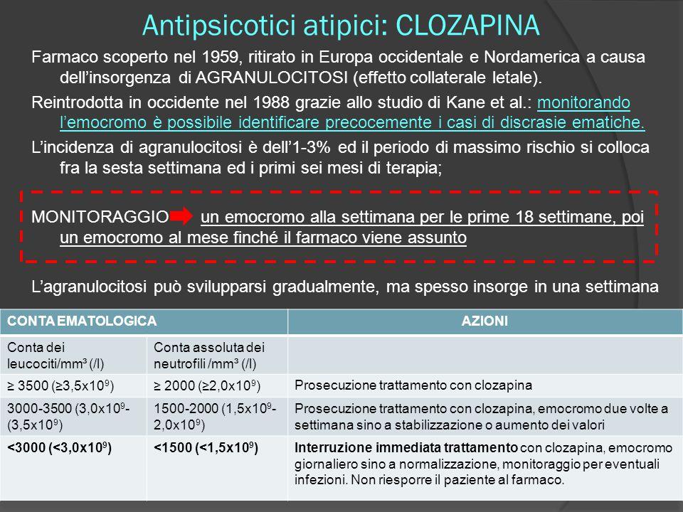 Antipsicotici atipici: CLOZAPINA Farmaco scoperto nel 1959, ritirato in Europa occidentale e Nordamerica a causa dell'insorgenza di AGRANULOCITOSI (ef