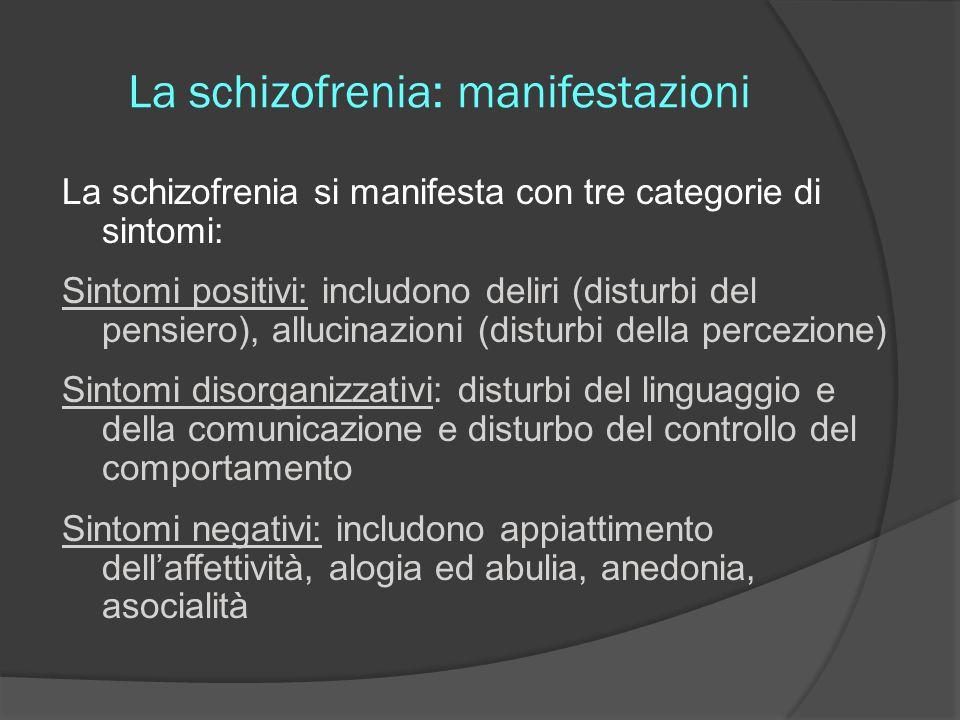 La schizofrenia: manifestazioni La schizofrenia si manifesta con tre categorie di sintomi: Sintomi positivi: includono deliri (disturbi del pensiero),