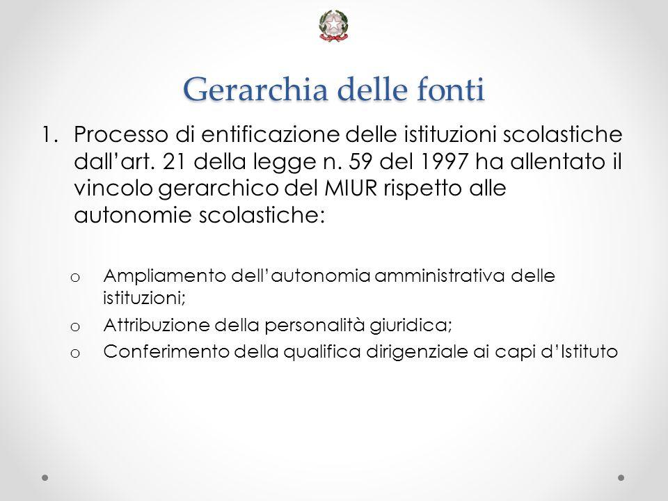 Gerarchia delle fonti 1.Processo di entificazione delle istituzioni scolastiche dall'art. 21 della legge n. 59 del 1997 ha allentato il vincolo gerarc
