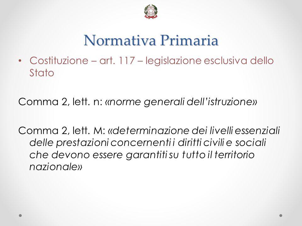 Normativa Primaria Costituzione – art. 117 – legislazione esclusiva dello Stato Comma 2, lett. n: «norme generali dell'istruzione» Comma 2, lett. M: «