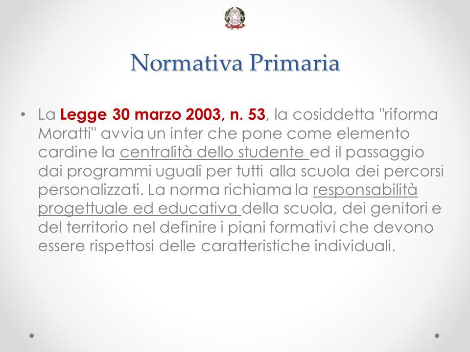 Normativa Primaria La Legge 30 marzo 2003, n. 53, la cosiddetta