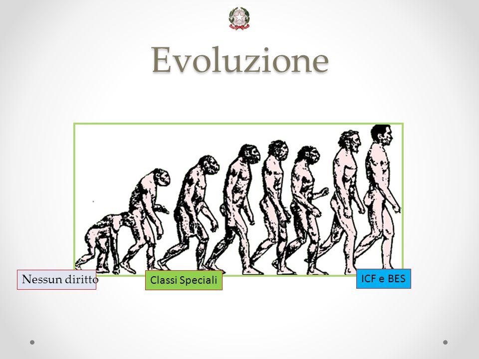 Evoluzione Nessun diritto Classi Speciali ICF e BES