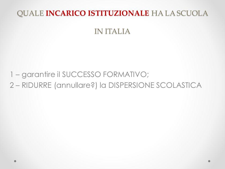 QUALE INCARICO ISTITUZIONALE HA LA SCUOLA IN ITALIA 1 – garantire il SUCCESSO FORMATIVO; 2 – RIDURRE (annullare?) la DISPERSIONE SCOLASTICA
