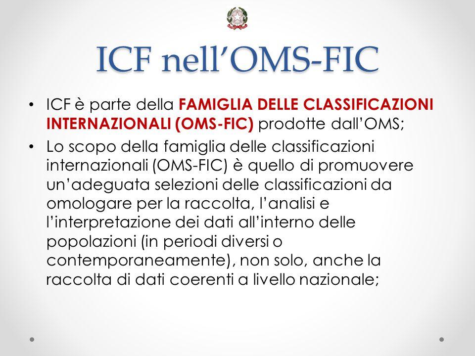 ICF nell'OMS-FIC ICF è parte della FAMIGLIA DELLE CLASSIFICAZIONI INTERNAZIONALI (OMS-FIC) prodotte dall'OMS; Lo scopo della famiglia delle classifica