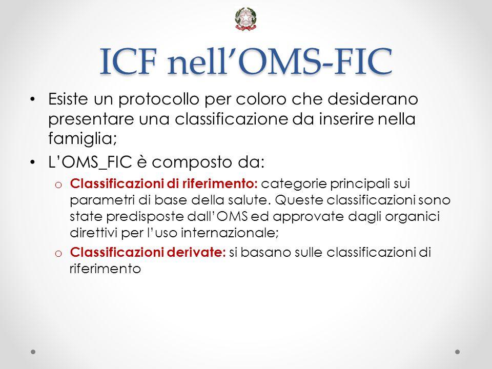 ICF nell'OMS-FIC Esiste un protocollo per coloro che desiderano presentare una classificazione da inserire nella famiglia; L'OMS_FIC è composto da: o