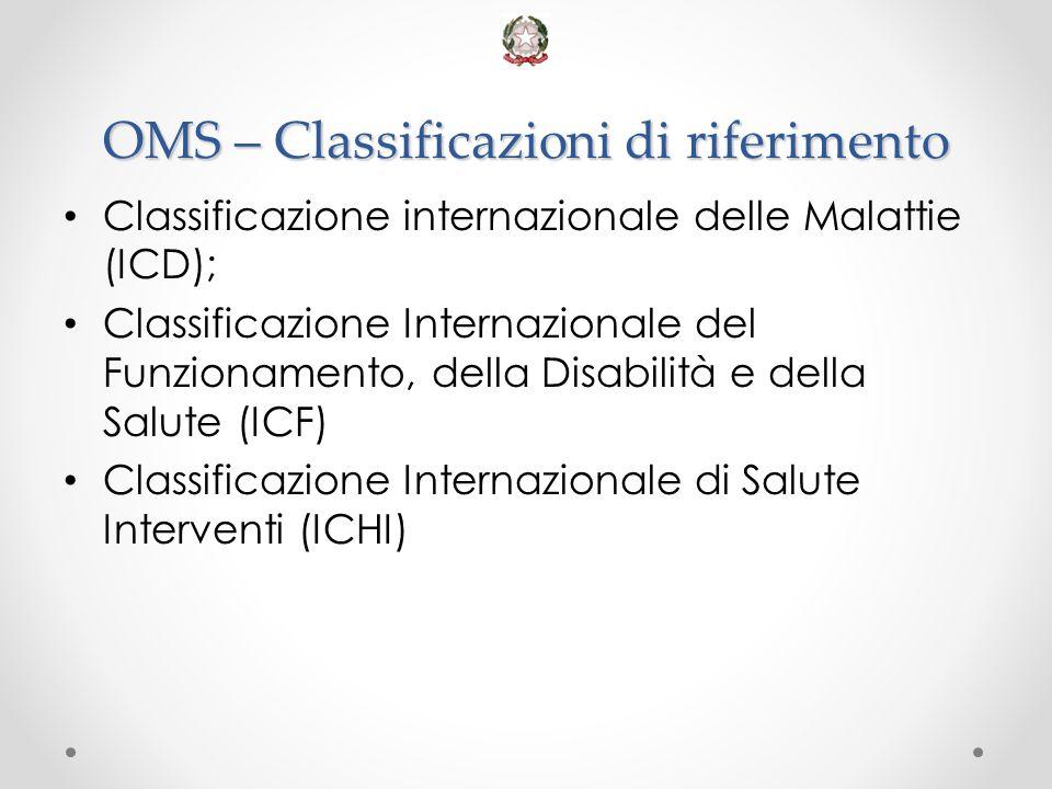 OMS – Classificazioni di riferimento Classificazione internazionale delle Malattie (ICD); Classificazione Internazionale del Funzionamento, della Disa