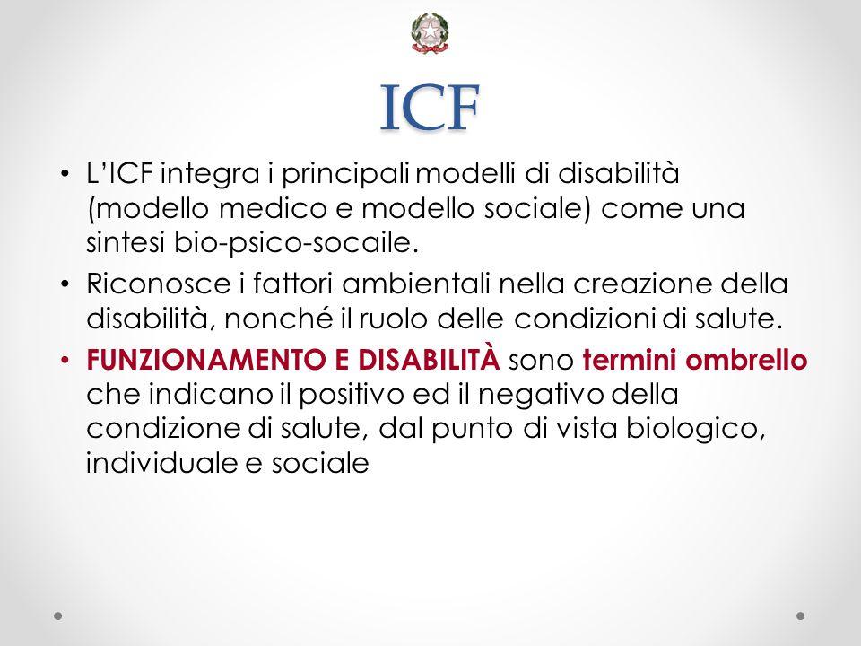 ICF L'ICF integra i principali modelli di disabilità (modello medico e modello sociale) come una sintesi bio-psico-socaile. Riconosce i fattori ambien
