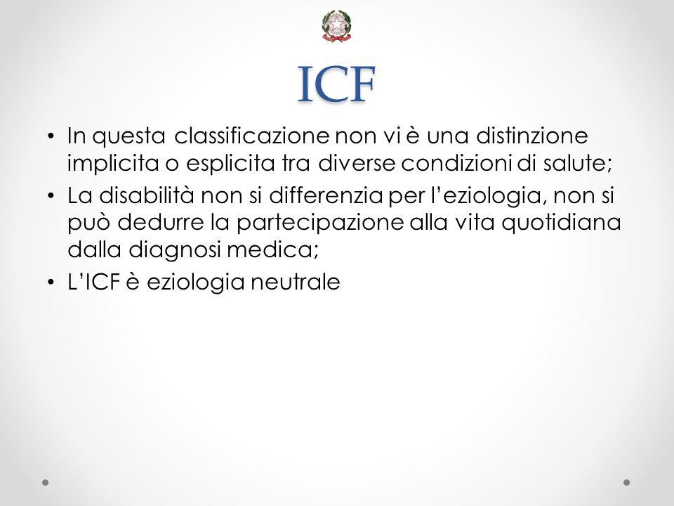 ICF In questa classificazione non vi è una distinzione implicita o esplicita tra diverse condizioni di salute; La disabilità non si differenzia per l'
