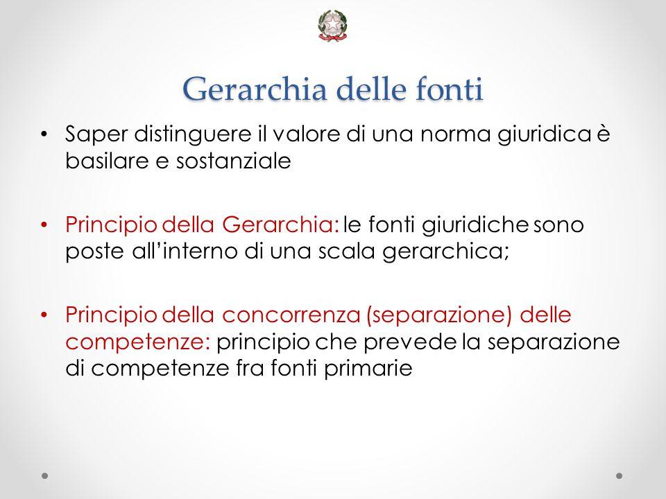 Gerarchia delle fonti Saper distinguere il valore di una norma giuridica è basilare e sostanziale Principio della Gerarchia: le fonti giuridiche sono