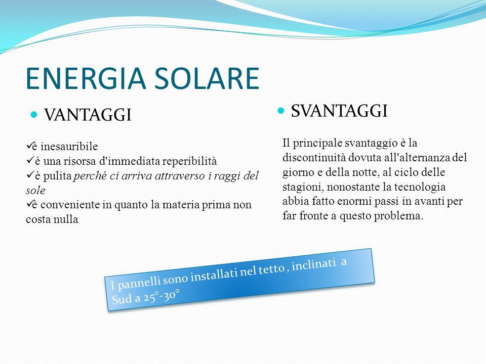 ENERGIA SOLARE VANTAGGI SVANTAGGI è inesauribile è una risorsa d'immediata reperibilità è pulita perché ci arriva attraverso i raggi del sole è conven
