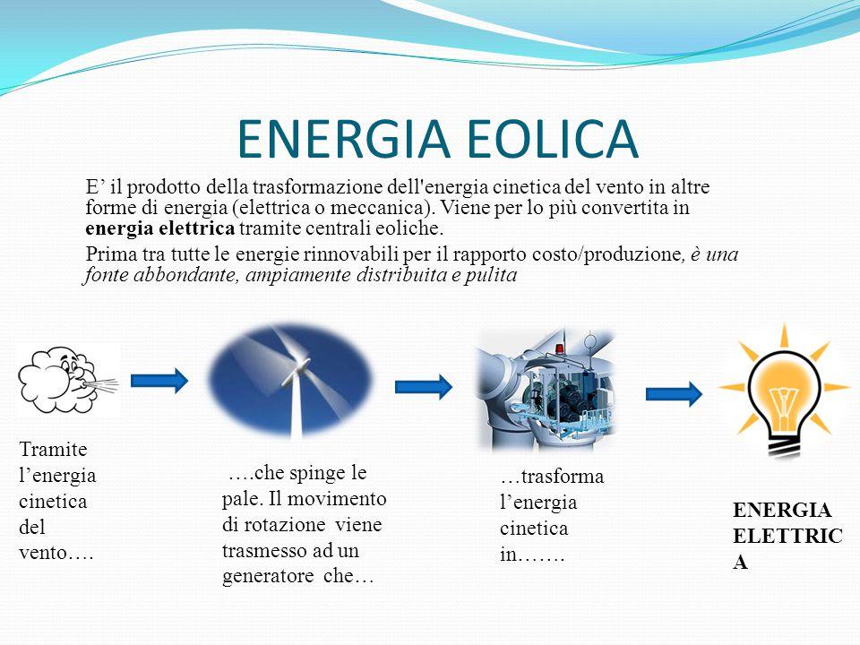 ENERGIA EOLICA E' il prodotto della trasformazione dell'energia cinetica del vento in altre forme di energia (elettrica o meccanica). Viene per lo più