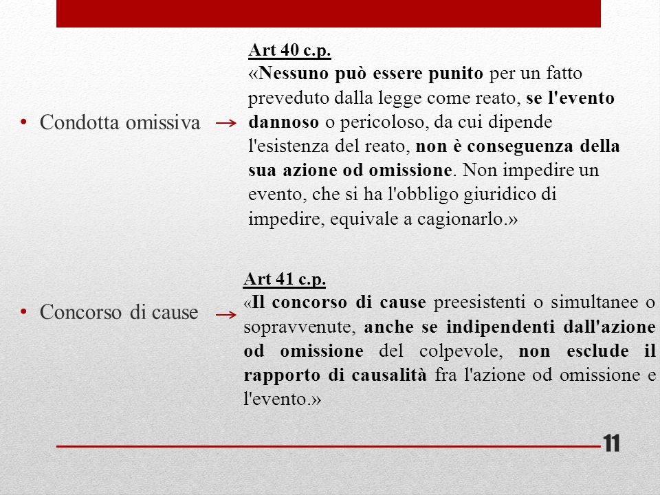 Condotta omissiva Concorso di cause Art 40 c.p. «Nessuno può essere punito per un fatto preveduto dalla legge come reato, se l'evento dannoso o perico