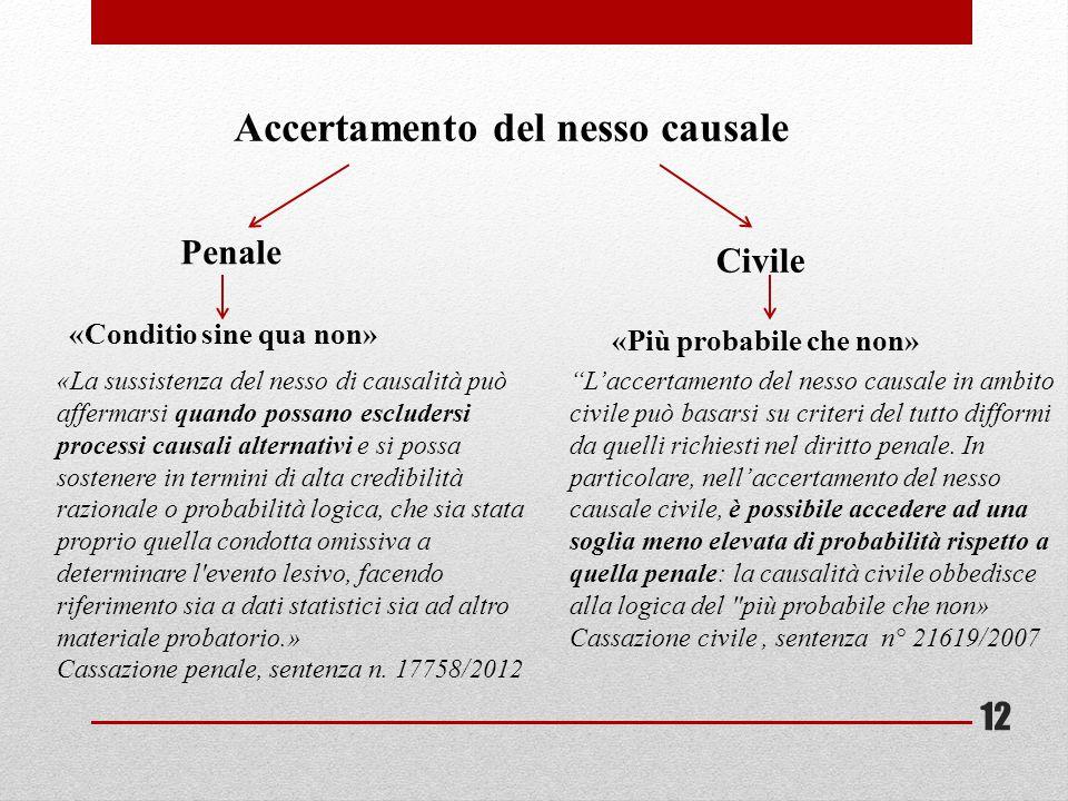 """Penale Civile «Conditio sine qua non» «Più probabile che non» """"L'accertamento del nesso causale in ambito civile può basarsi su criteri del tutto diff"""