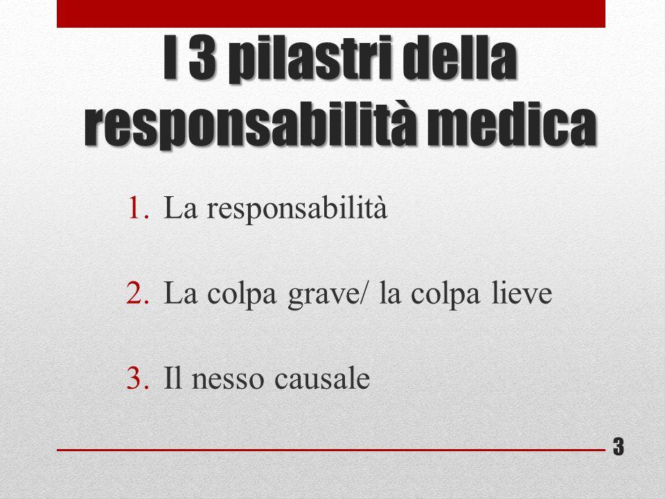 I 3 pilastri della responsabilità medica 1.La responsabilità 2.La colpa grave/ la colpa lieve 3.Il nesso causale 3