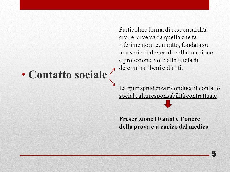 Contatto sociale Particolare forma di responsabilità civile, diversa da quella che fa riferimento al contratto, fondata su una serie di doveri di collaborazione e protezione, volti alla tutela di determinati beni e diritti.