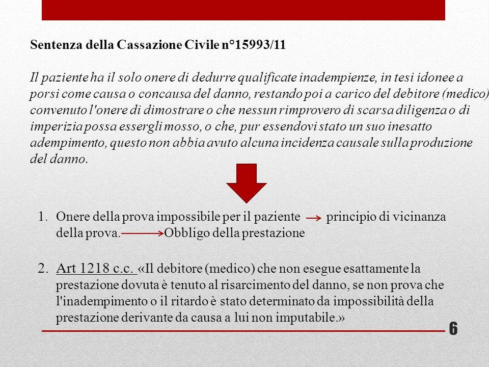1.Onere della prova impossibile per il paziente principio di vicinanza della prova. Obbligo della prestazione 2.Art 1218 c.c. « Il debitore (medico) c