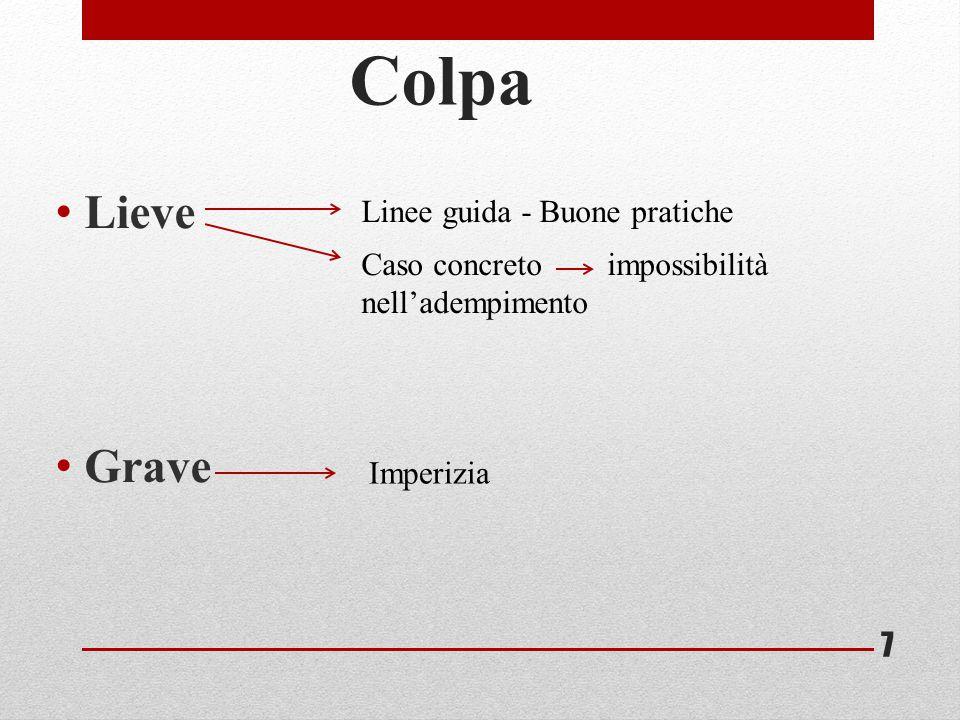 Lieve Grave Linee guida - Buone pratiche Caso concreto impossibilità nell'adempimento Imperizia Colpa 7