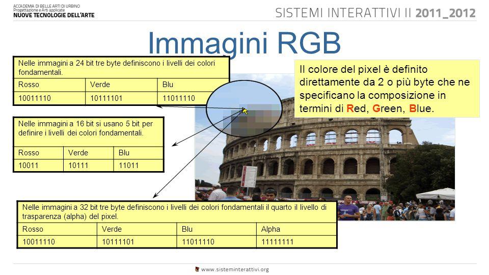 Immagini RGB Nelle immagini a 32 bit tre byte definiscono i livelli dei colori fondamentali il quarto il livello di trasparenza (alpha) del pixel.