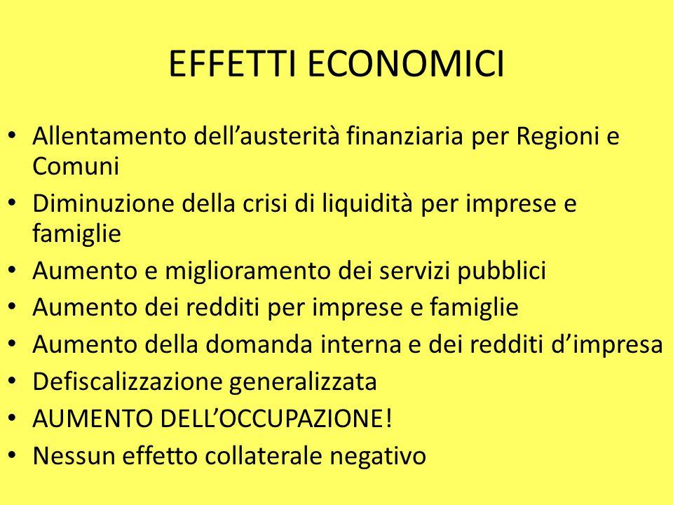 EFFETTI ECONOMICI Allentamento dell'austerità finanziaria per Regioni e Comuni Diminuzione della crisi di liquidità per imprese e famiglie Aumento e m
