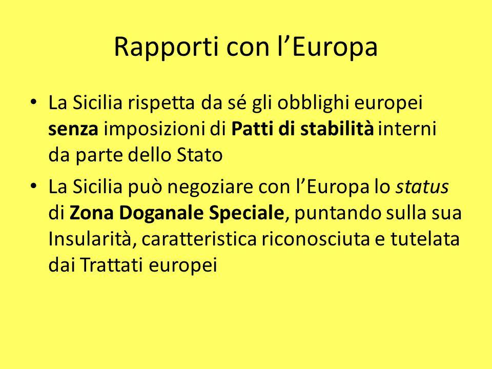 Rapporti con l'Europa La Sicilia rispetta da sé gli obblighi europei senza imposizioni di Patti di stabilità interni da parte dello Stato La Sicilia p