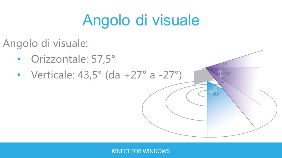 KINECT FOR WINDOWS Angolo di visuale Angolo di visuale: Orizzontale: 57,5° Verticale: 43,5° (da +27° a -27°)