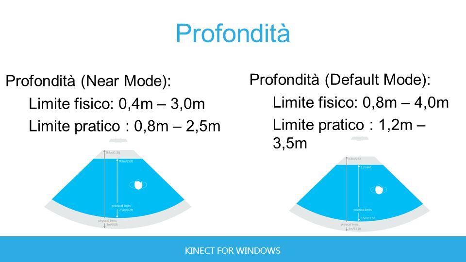 KINECT FOR WINDOWS Profondità Profondità (Near Mode): Limite fisico: 0,4m – 3,0m Limite pratico : 0,8m – 2,5m Profondità (Default Mode): Limite fisico: 0,8m – 4,0m Limite pratico : 1,2m – 3,5m