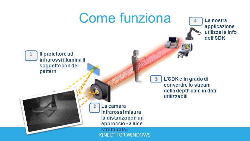 KINECT FOR WINDOWS Come funziona Il proiettore ad infrarossi illumina il soggetto con dei pattern11 La camera infrarossi misura la distanza con un approccio «a luce strutturata»22 L'SDK è in grado di convertire lo stream della depth cam in dati utilizzabili33 La nostra applicazione utilizza le info dell'SDK44