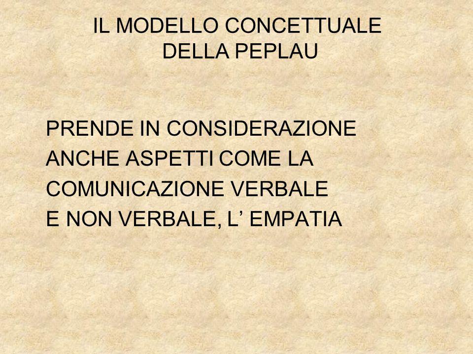 IL MODELLO CONCETTUALE DELLA PEPLAU PRENDE IN CONSIDERAZIONE ANCHE ASPETTI COME LA COMUNICAZIONE VERBALE E NON VERBALE, L' EMPATIA