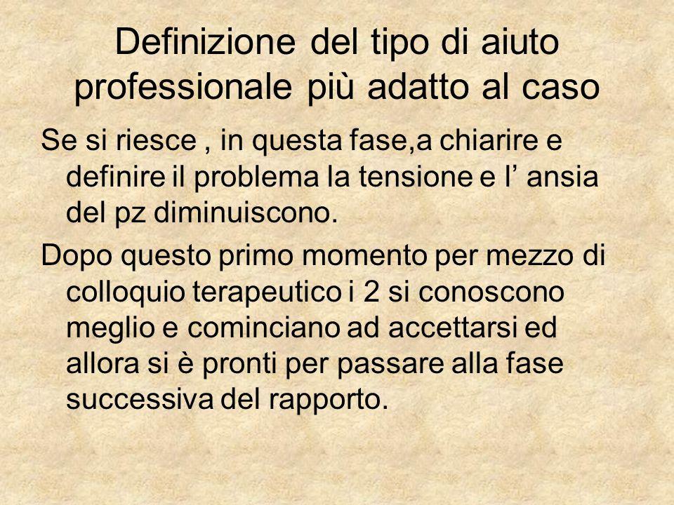 Definizione del tipo di aiuto professionale più adatto al caso Se si riesce, in questa fase,a chiarire e definire il problema la tensione e l' ansia del pz diminuiscono.