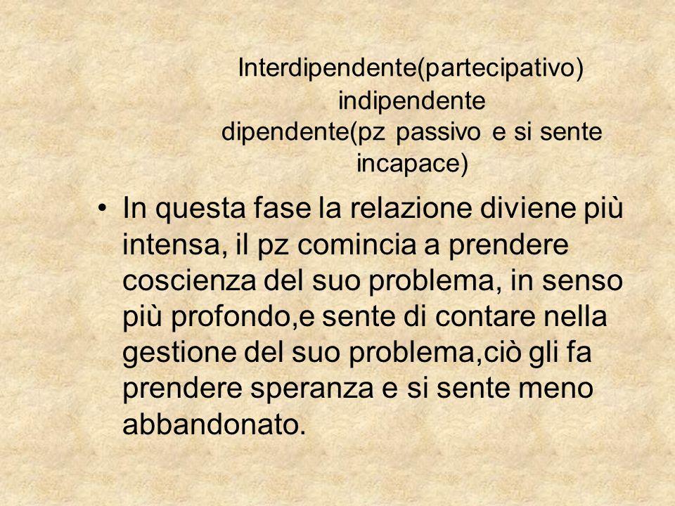 Interdipendente(partecipativo) indipendente dipendente(pz passivo e si sente incapace) In questa fase la relazione diviene più intensa, il pz comincia