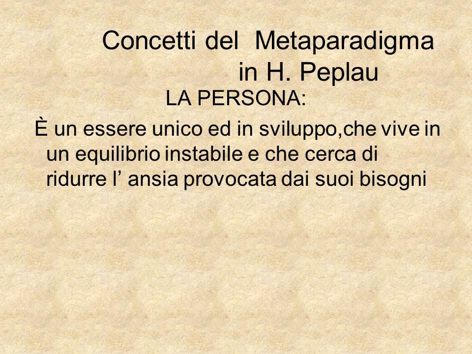 Concetti del Metaparadigma in H. Peplau LA PERSONA: È un essere unico ed in sviluppo,che vive in un equilibrio instabile e che cerca di ridurre l' ans