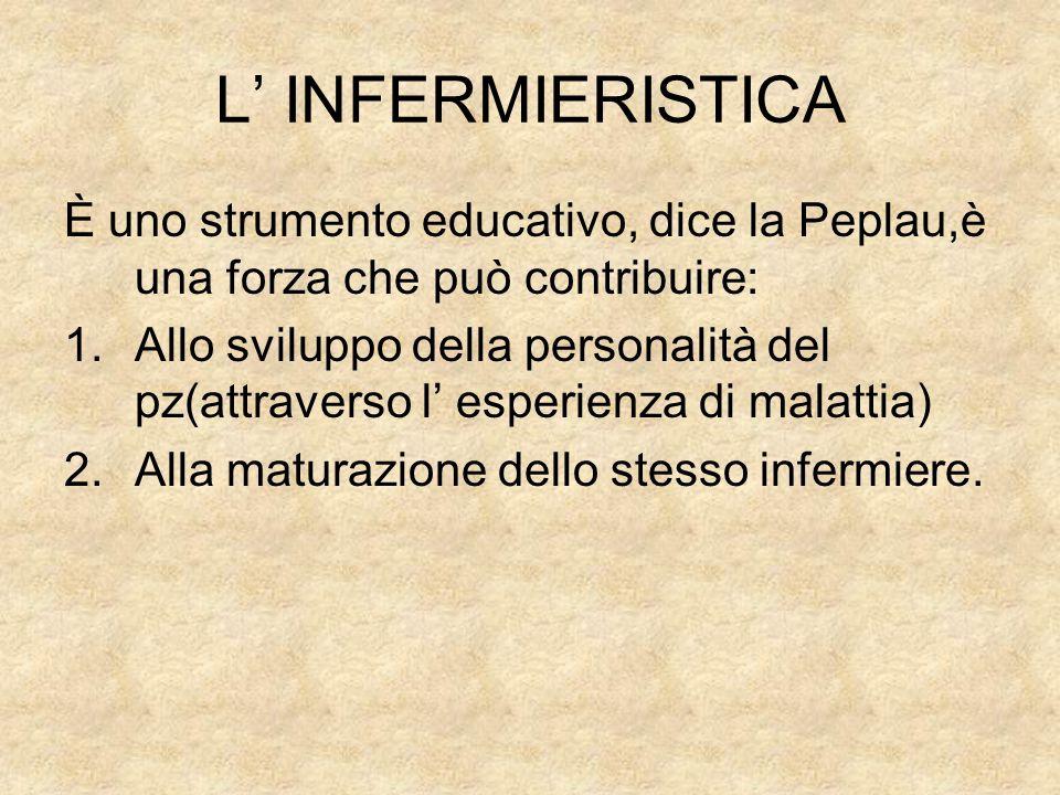 L' INFERMIERISTICA È uno strumento educativo, dice la Peplau,è una forza che può contribuire: 1.Allo sviluppo della personalità del pz(attraverso l' esperienza di malattia) 2.Alla maturazione dello stesso infermiere.