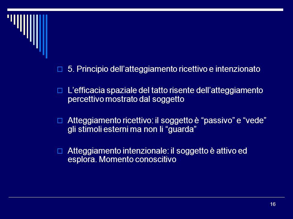 16  5. Principio dell'atteggiamento ricettivo e intenzionato  L'efficacia spaziale del tatto risente dell'atteggiamento percettivo mostrato dal sogg
