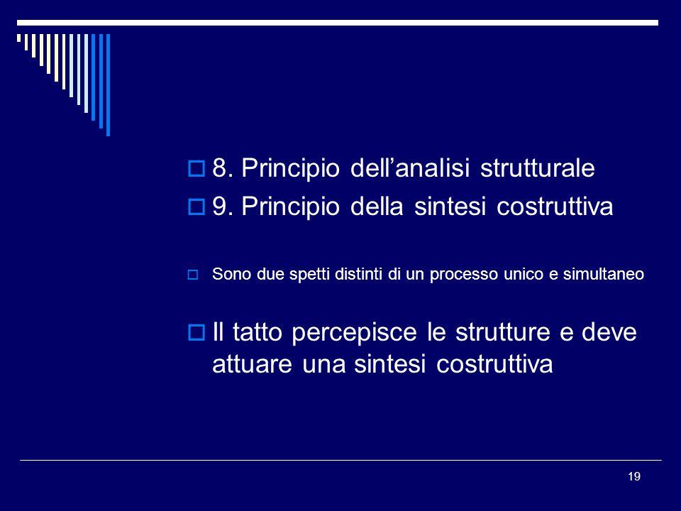 19  8. Principio dell'analisi strutturale  9. Principio della sintesi costruttiva  Sono due spetti distinti di un processo unico e simultaneo  Il