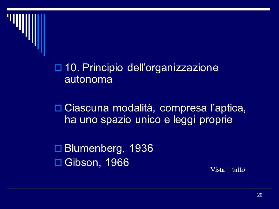 20  10. Principio dell'organizzazione autonoma  Ciascuna modalità, compresa l'aptica, ha uno spazio unico e leggi proprie  Blumenberg, 1936  Gibso