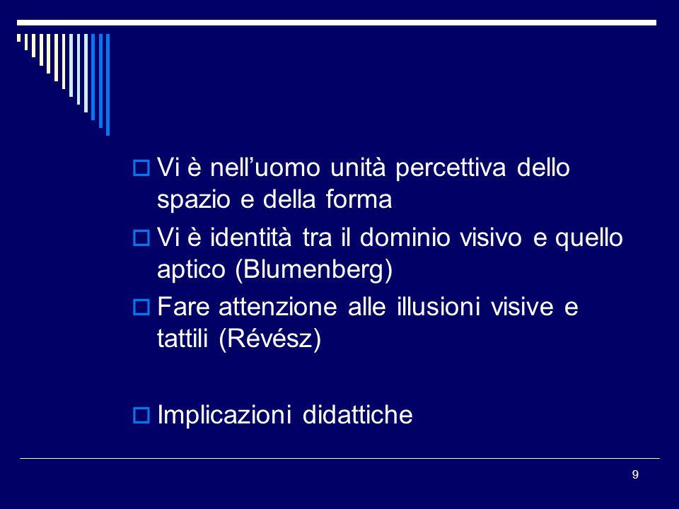 9  Vi è nell'uomo unità percettiva dello spazio e della forma  Vi è identità tra il dominio visivo e quello aptico (Blumenberg)  Fare attenzione alle illusioni visive e tattili (Révész)  Implicazioni didattiche