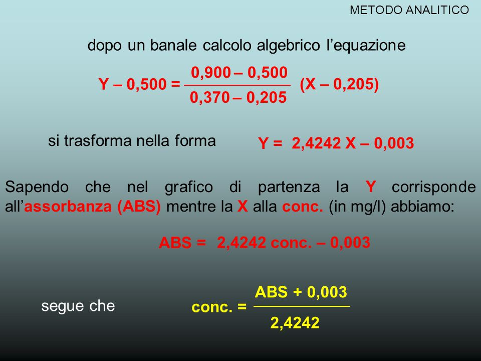 METODO ANALITICO VANTAGGI DEL METODO ANALITICO RISPETTO AL METODO GRAFICO Una maggiore precisione nei risultati in quanto i parametri a e c della retta di taratura vengono calcolati con due punti scelti ad hoc dall'operatore.