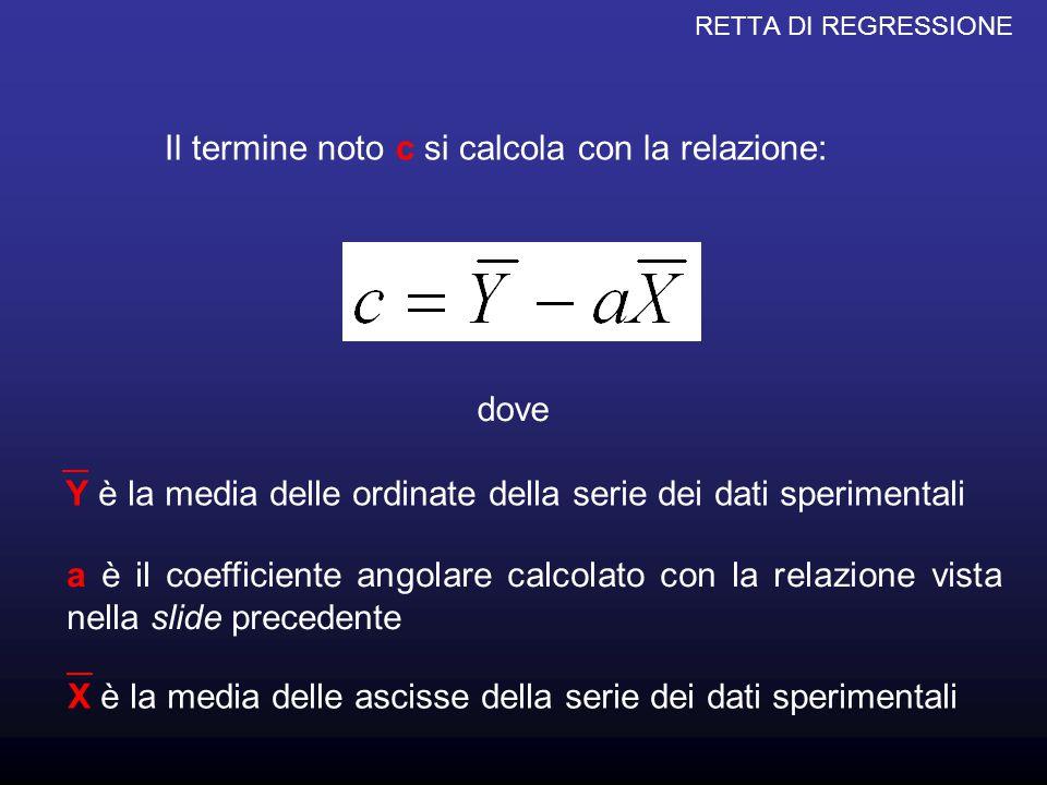 RETTA DI REGRESSIONE Il termine noto c si calcola con la relazione: dove a è il coefficiente angolare calcolato con la relazione vista nella slide pre
