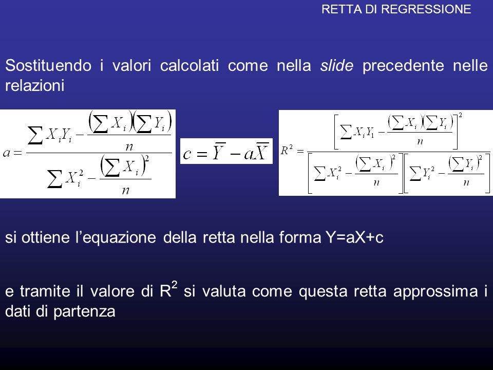 RETTA DI REGRESSIONE Sostituendo i valori calcolati come nella slide precedente nelle relazioni si ottiene l'equazione della retta nella forma Y=aX+c