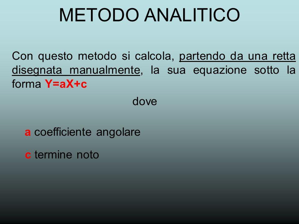 METODO ANALITICO Con questo metodo si calcola, partendo da una retta disegnata manualmente, la sua equazione sotto la forma Y=aX+c c termine noto a co