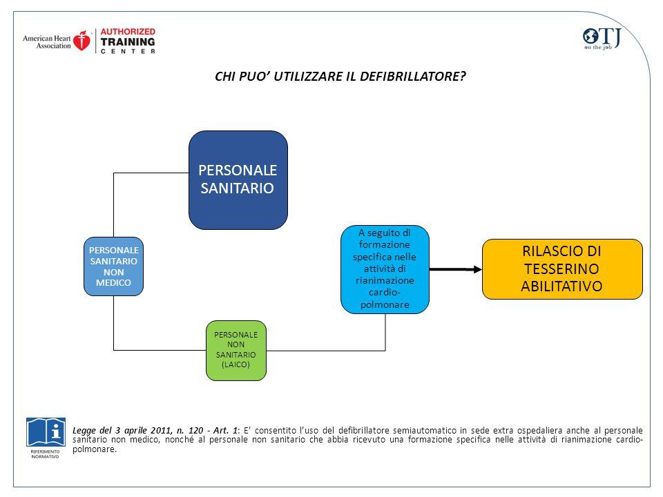 Legge del 3 aprile 2011, n. 120 - Art. 1: E' consentito l'uso del defibrillatore semiautomatico in sede extra ospedaliera anche al personale sanitario