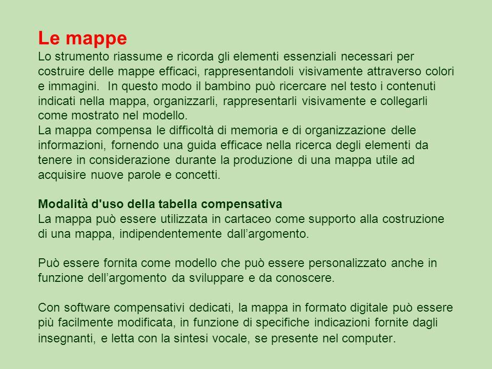 Le mappe Lo strumento riassume e ricorda gli elementi essenziali necessari per costruire delle mappe efficaci, rappresentandoli visivamente attraverso colori e immagini.